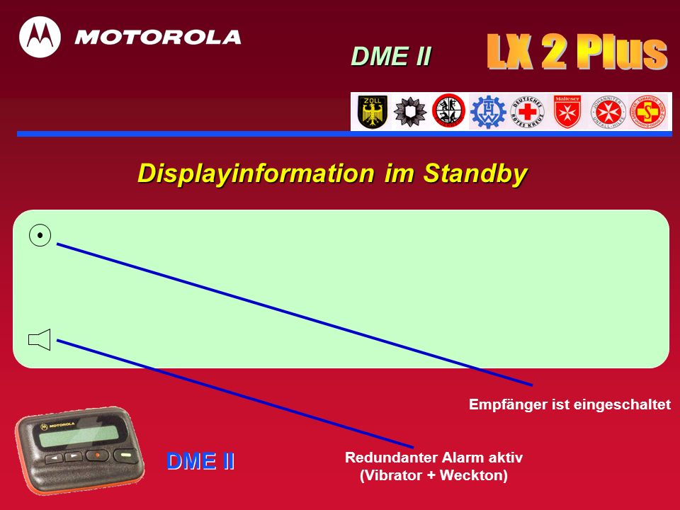 Displayinformation im Standby DME II Redundanter Alarm aktiv (Vibrator + Weckton) Empfänger ist eingeschaltet
