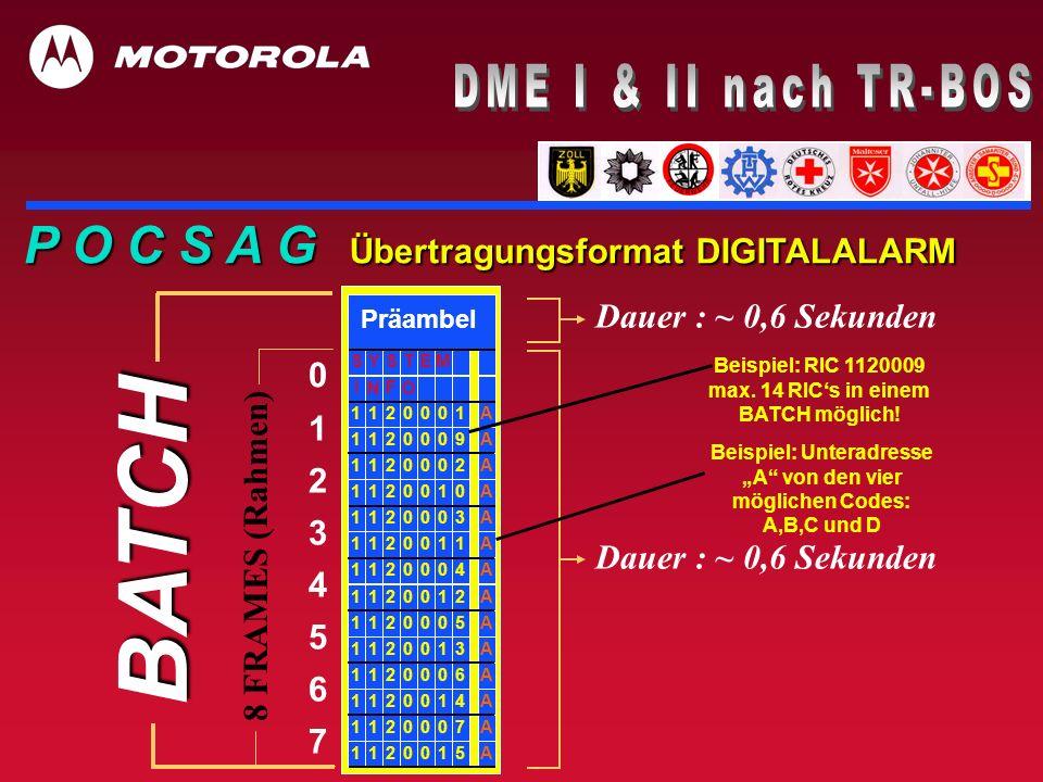 P O C S A G Übertragungsformat DIGITALALARM 0 1 2 3 4 5 6 7 8 FRAMES (Rahmen) BATCH Dauer : ~ 0,6 Sekunden 012011A2 005011A2 013011A2 006011A2 014011A