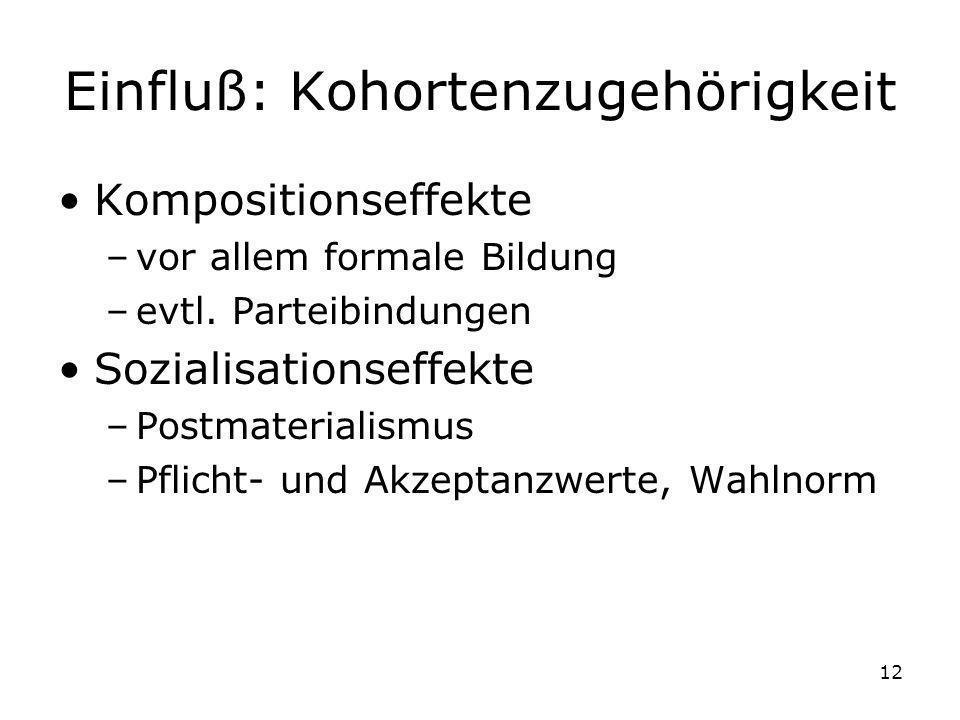 12 Einfluß: Kohortenzugehörigkeit Kompositionseffekte –vor allem formale Bildung –evtl. Parteibindungen Sozialisationseffekte –Postmaterialismus –Pfli