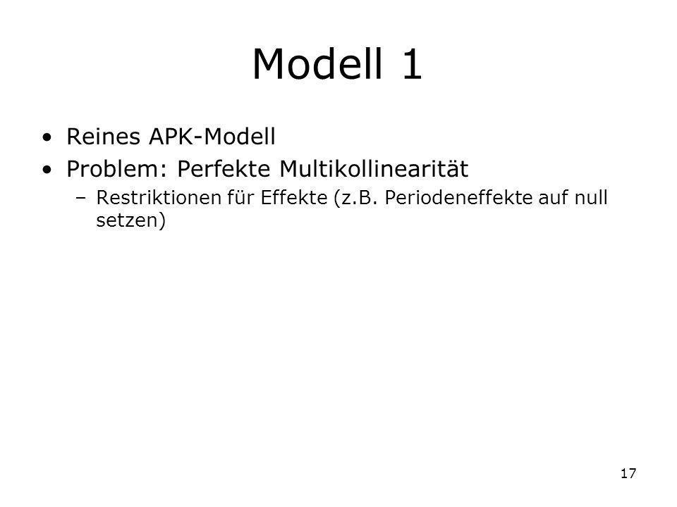 17 Modell 1 Reines APK-Modell Problem: Perfekte Multikollinearität –Restriktionen für Effekte (z.B. Periodeneffekte auf null setzen)
