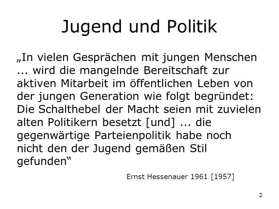 3 Wahlbeteiligung Jugend vs.