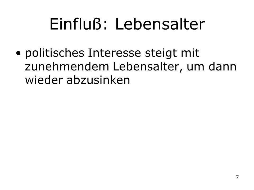 8 Politisches Interesse und Lebensalter Quelle: ALLBUS 80-02 (non-parametrische Glättung, bw=0,8)