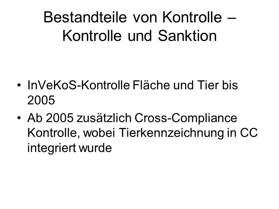 Bestandteile von Kontrolle – Kontrolle und Sanktion InVeKoS-Kontrolle Fläche und Tier bis 2005 Ab 2005 zusätzlich Cross-Compliance Kontrolle, wobei Ti