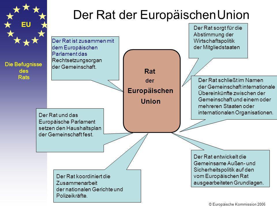 EU Die Befugnisse des Rats Rat der Europäischen Union Der Rat ist zusammen mit dem Europäischen Parlament das Rechtsetzungsorgan der Gemeinschaft. Der