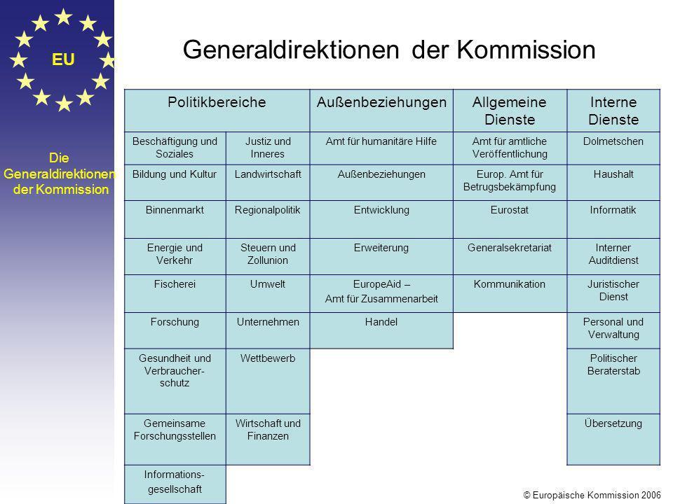 EU Die Generaldirektionen der Kommission PolitikbereicheAußenbeziehungenAllgemeine Dienste Interne Dienste Beschäftigung und Soziales Justiz und Inner