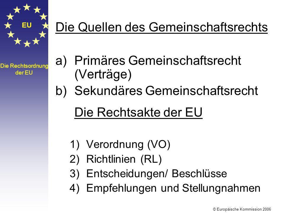EU © Europäische Kommission 2006 Die Quellen des Gemeinschaftsrechts a)Primäres Gemeinschaftsrecht (Verträge) b)Sekundäres Gemeinschaftsrecht Die Rech