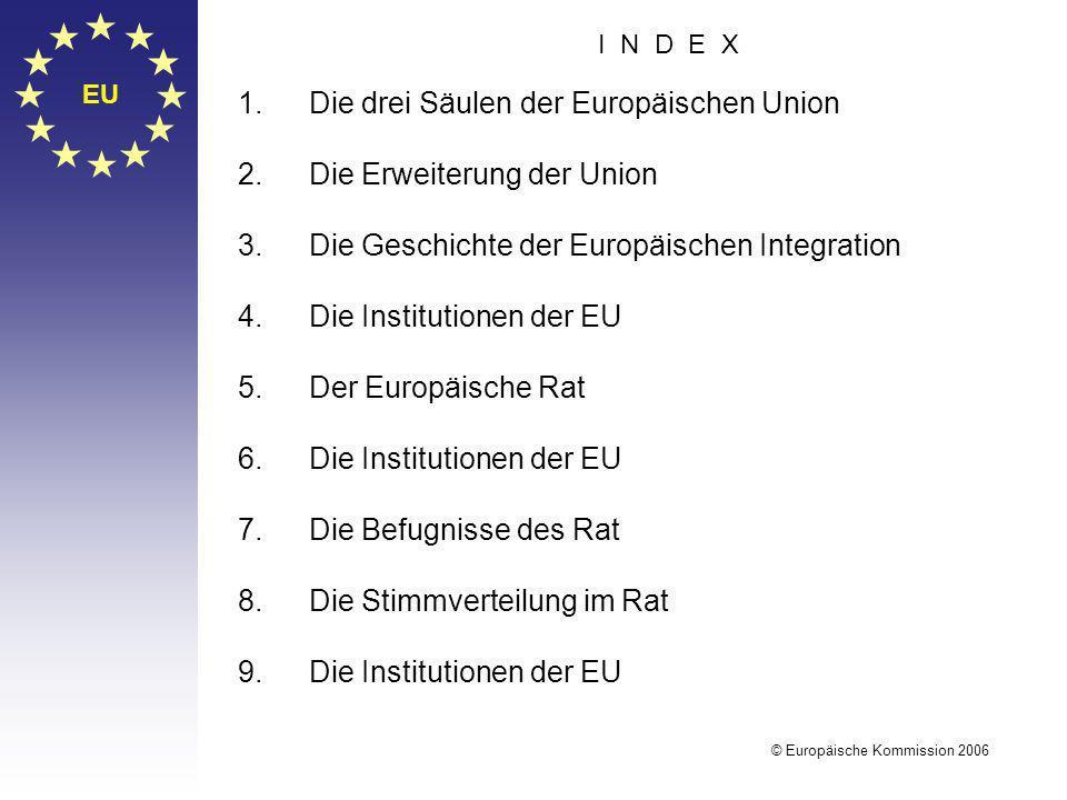 EU © Europäische Kommission 2006 1.Die drei Säulen der Europäischen Union 2.Die Erweiterung der Union 3.Die Geschichte der Europäischen Integration 4.