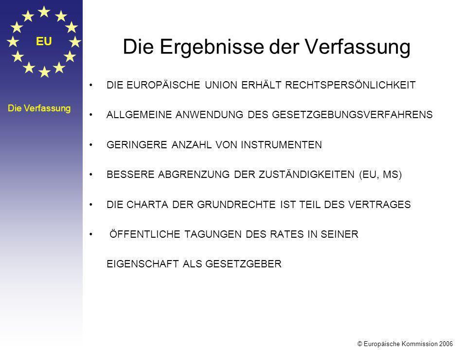 EU Die Verfassung Die Ergebnisse der Verfassung DIE EUROPÄISCHE UNION ERHÄLT RECHTSPERSÖNLICHKEIT ALLGEMEINE ANWENDUNG DES GESETZGEBUNGSVERFAHRENS GER