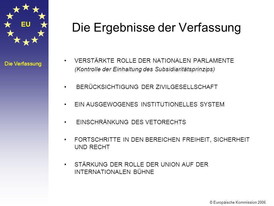 EU Die Verfassung Die Ergebnisse der Verfassung VERSTÄRKTE ROLLE DER NATIONALEN PARLAMENTE (Kontrolle der Einhaltung des Subsidiaritätsprinzips) BERÜC