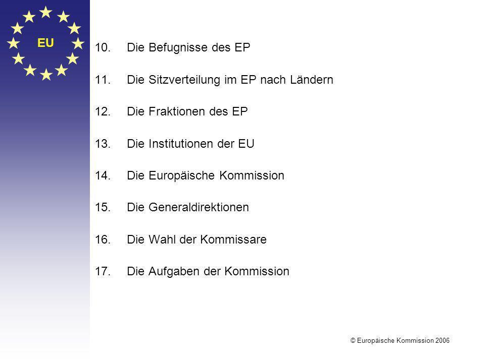 EU © Europäische Kommission 2006 10.Die Befugnisse des EP 11.Die Sitzverteilung im EP nach Ländern 12.Die Fraktionen des EP 13.Die Institutionen der E