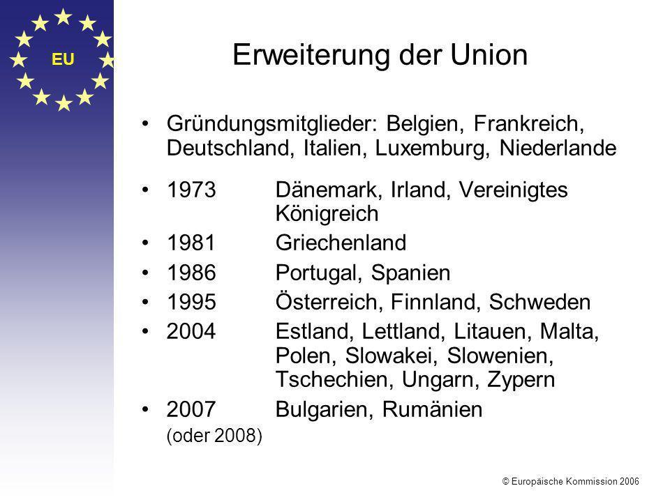 EU © Europäische Kommission 2006 Erweiterung der Union Gründungsmitglieder: Belgien, Frankreich, Deutschland, Italien, Luxemburg, Niederlande 1973 Dän
