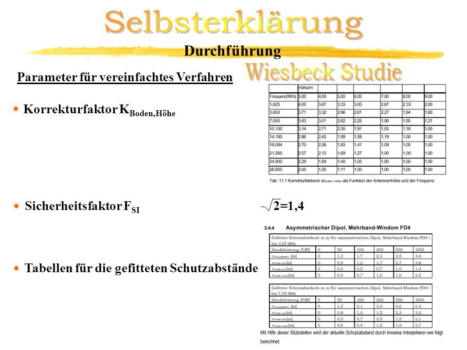 Parameter für vereinfachtes Verfahren Korrekturfaktor K Boden,Höhe Sicherheitsfaktor F SI 2=1,4 Tabellen für die gefitteten Schutzabstände Durchführun