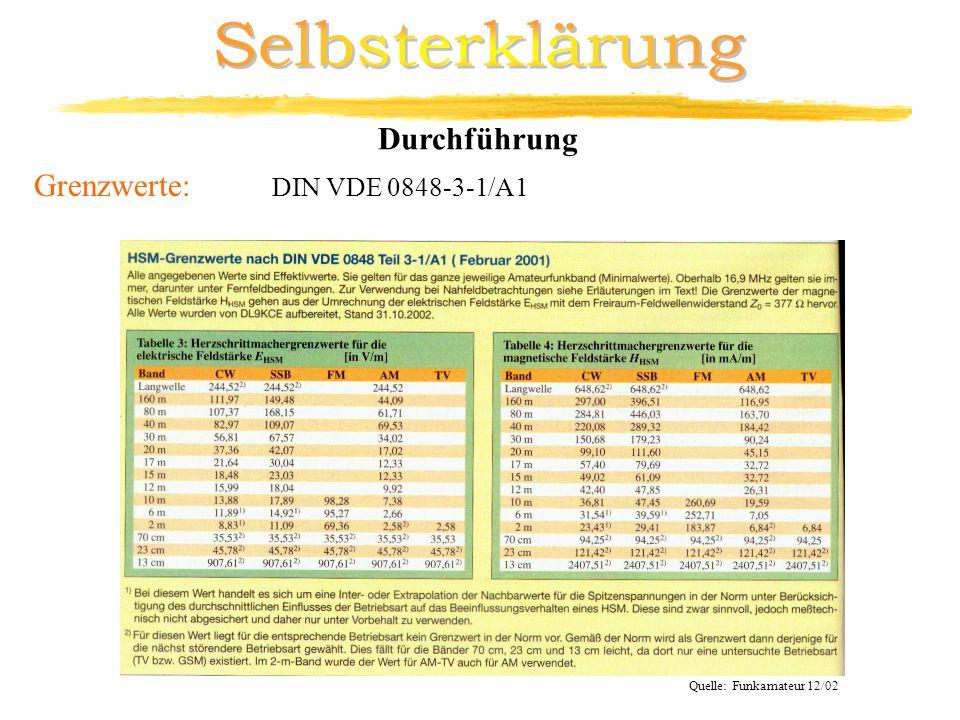 Grenzwerte: DIN VDE 0848-3-1/A1 Durchführung Quelle: Funkamateur 12/02