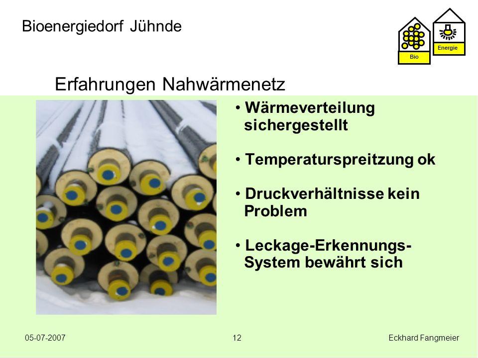 Energie Bio 05-07-2007 Eckhard Fangmeier12 Bioenergiedorf Jühnde Erfahrungen Nahwärmenetz Wärmeverteilung sichergestellt Temperaturspreitzung ok Druck