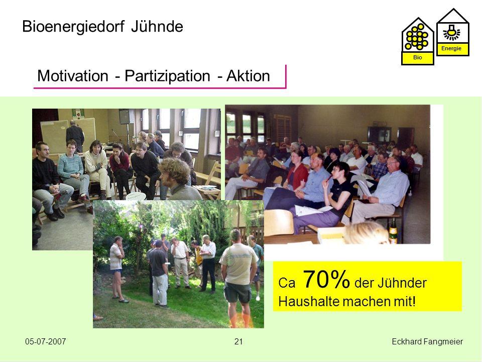Energie Bio 05-07-2007 Eckhard Fangmeier21 Bioenergiedorf Jühnde Ca 70% der Jühnder Haushalte machen mit! Motivation - Partizipation - Aktion