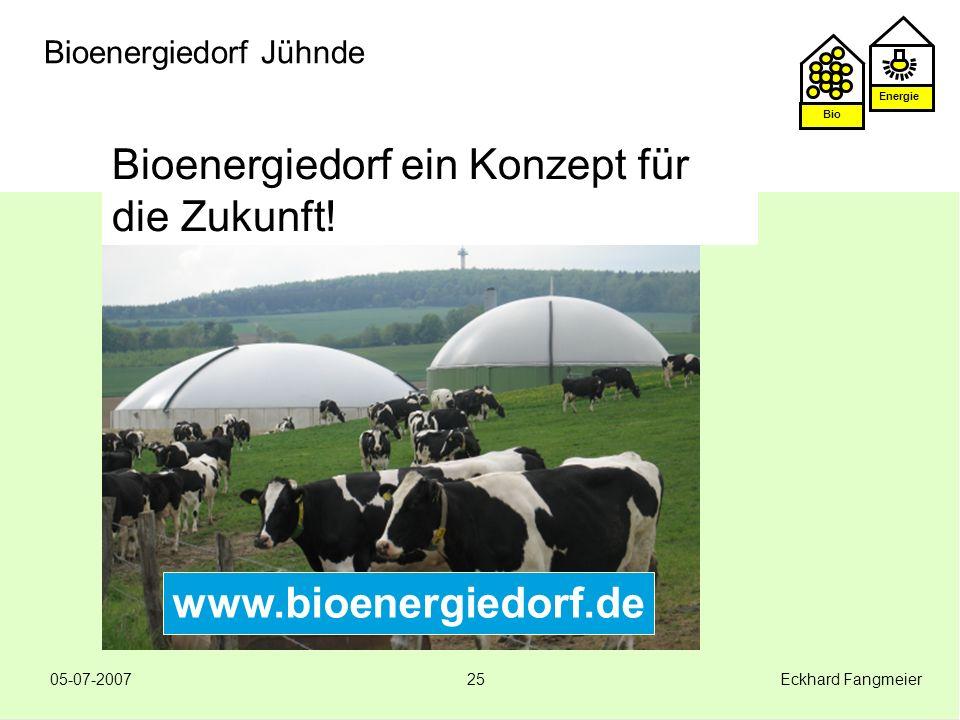 Energie Bio 05-07-2007 Eckhard Fangmeier25 Bioenergiedorf Jühnde Bioenergiedorf ein Konzept für die Zukunft! www.bioenergiedorf.de