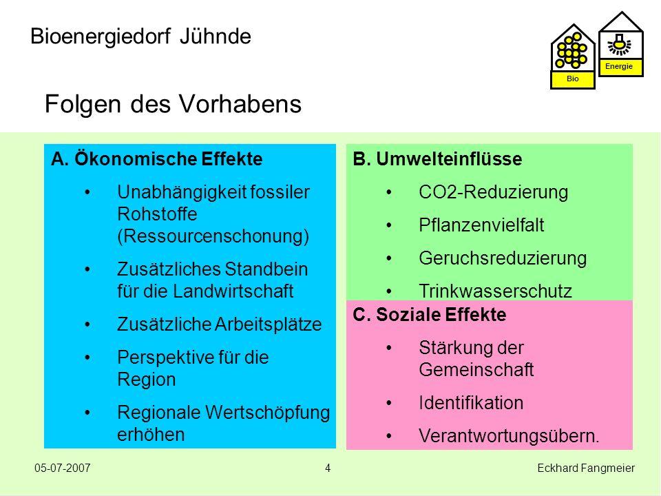 Energie Bio 05-07-2007 Eckhard Fangmeier4 Bioenergiedorf Jühnde Folgen des Vorhabens B. Umwelteinflüsse CO2-Reduzierung Pflanzenvielfalt Geruchsreduzi