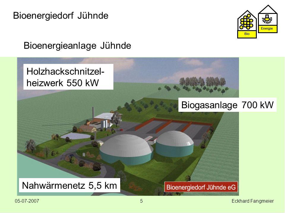 Energie Bio 05-07-2007 Eckhard Fangmeier5 Bioenergiedorf Jühnde Bioenergieanlage Jühnde Biogasanlage 700 kW Holzhackschnitzel- heizwerk 550 kW Nahwärm
