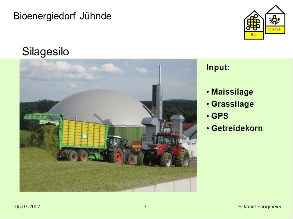 Energie Bio 05-07-2007 Eckhard Fangmeier8 Bioenergiedorf Jühnde Blockheizkraftwerk Verfügbarkeits-Std ca.