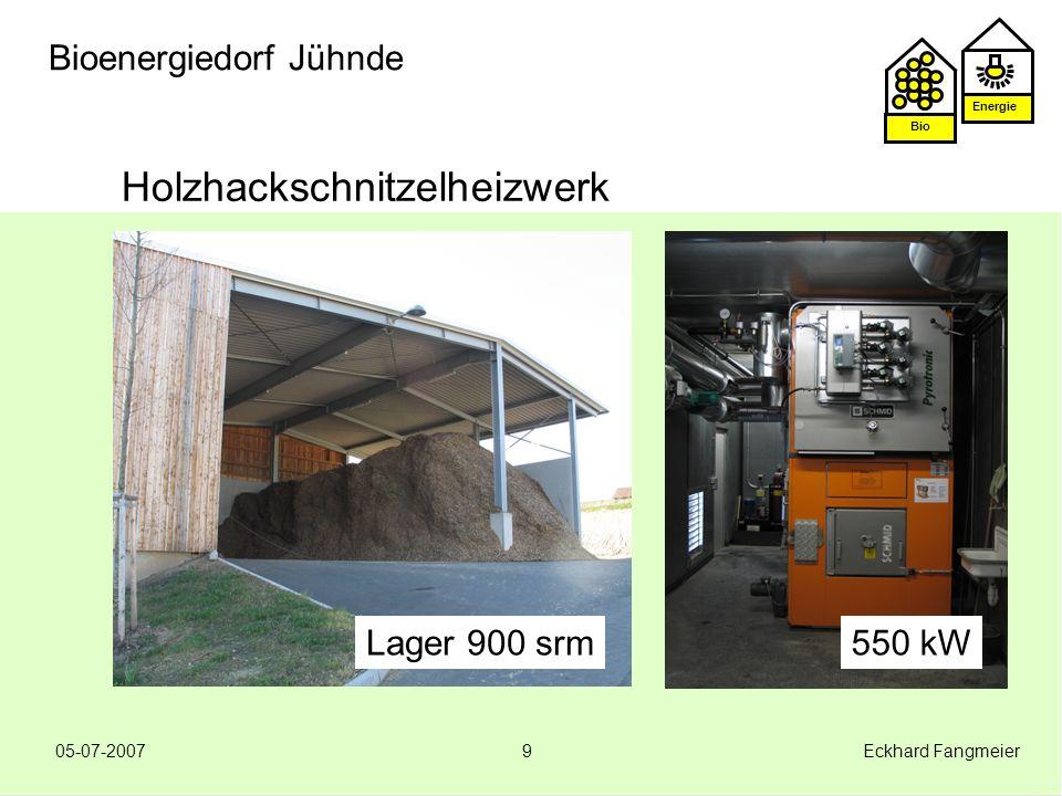Energie Bio 05-07-2007 Eckhard Fangmeier20 Bioenergiedorf Jühnde Das Umsetzungs-Modell Forschung Beratender Ingenieur Betreibergesellschaft