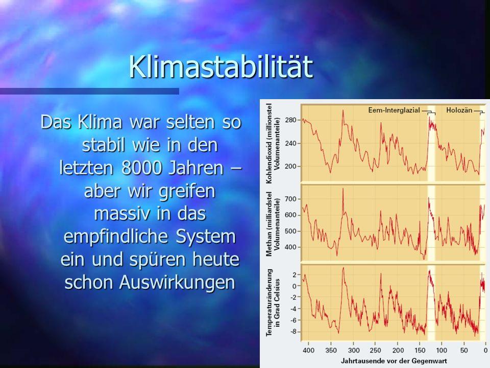 Klimastabilität Das Klima war selten so stabil wie in den letzten 8000 Jahren – aber wir greifen massiv in das empfindliche System ein und spüren heut