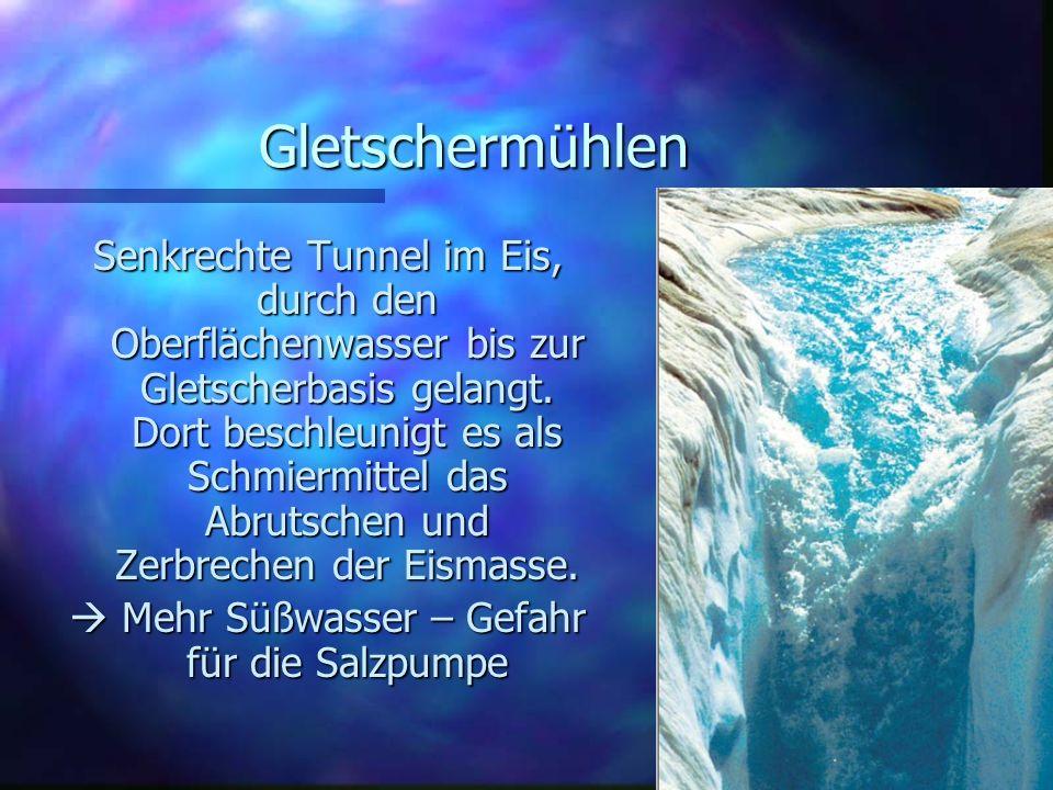 Gletschermühlen Senkrechte Tunnel im Eis, durch den Oberflächenwasser bis zur Gletscherbasis gelangt. Dort beschleunigt es als Schmiermittel das Abrut