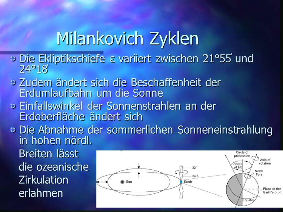 Milankovich Zyklen Die Ekliptikschiefe ε variiert zwischen 21°55̍ und 24°18̍ Zudem ändert sich die Beschaffenheit der Erdumlaufbahn um die Sonne Einfa