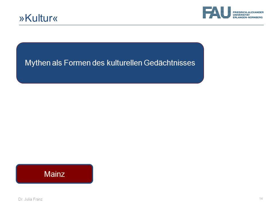 Dr. Julia Franz 14 Mainz Mythen als Formen des kulturellen Gedächtnisses »Kultur«