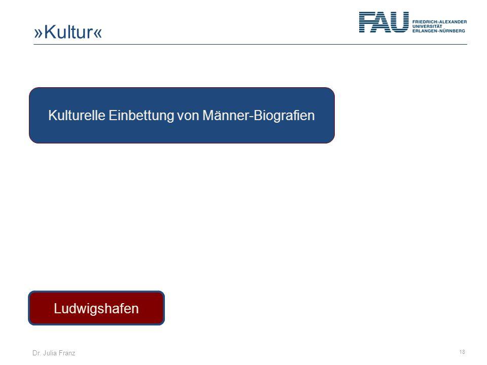 Dr. Julia Franz 18 Ludwigshafen Kulturelle Einbettung von Männer-Biografien »Kultur«