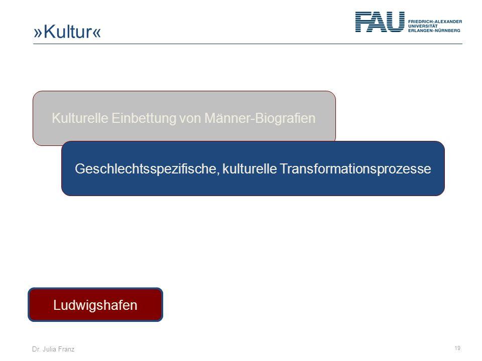 Dr. Julia Franz 19 Kulturelle Einbettung von Männer-Biografien Geschlechtsspezifische, kulturelle Transformationsprozesse Ludwigshafen »Kultur«