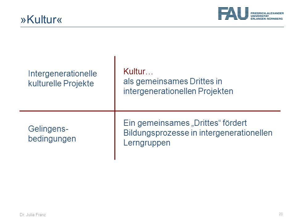 Dr. Julia Franz 20 Intergenerationelle kulturelle Projekte Kultur… als gemeinsames Drittes in intergenerationellen Projekten Gelingens- bedingungen Ei