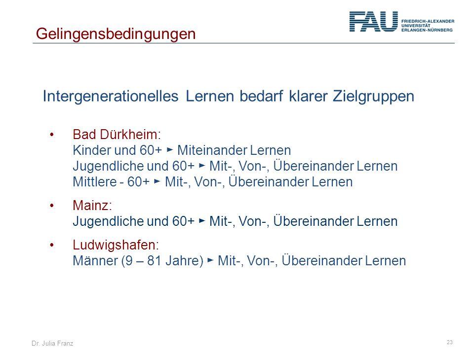 Dr. Julia Franz 23 Intergenerationelles Lernen bedarf klarer Zielgruppen Gelingensbedingungen Bad Dürkheim: Kinder und 60+ Miteinander Lernen Jugendli