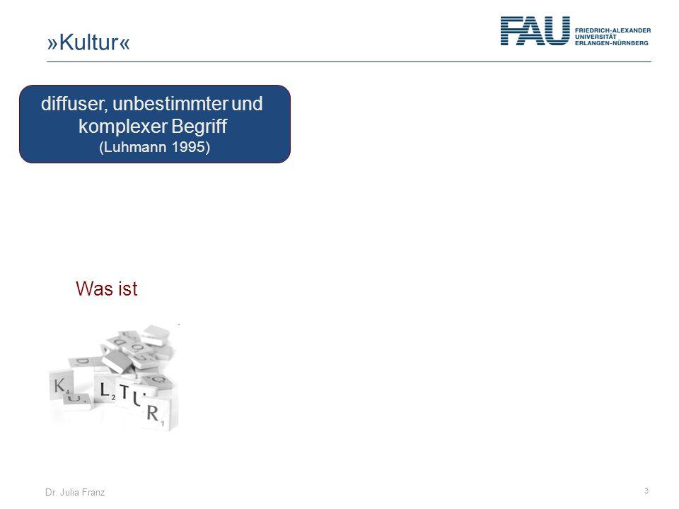Dr. Julia Franz 3 »Kultur« Was ist diffuser, unbestimmter und komplexer Begriff (Luhmann 1995)