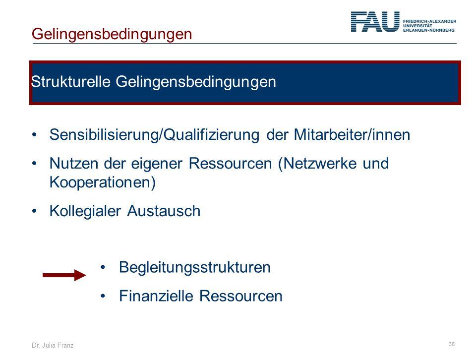 Dr. Julia Franz 35 Strukturelle Gelingensbedingungen Gelingensbedingungen Sensibilisierung/Qualifizierung der Mitarbeiter/innen Nutzen der eigener Res