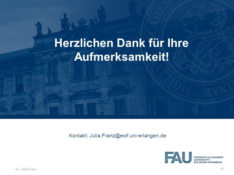 Dr. Julia Franz 36 Herzlichen Dank für Ihre Aufmerksamkeit! Kontakt: Julia.Franz@ewf.uni-erlangen.de