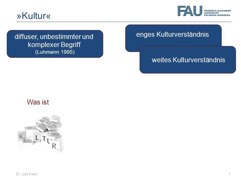 Dr. Julia Franz 4 Was ist diffuser, unbestimmter und komplexer Begriff (Luhmann 1995) enges Kulturverständnis weites Kulturverständnis »Kultur«