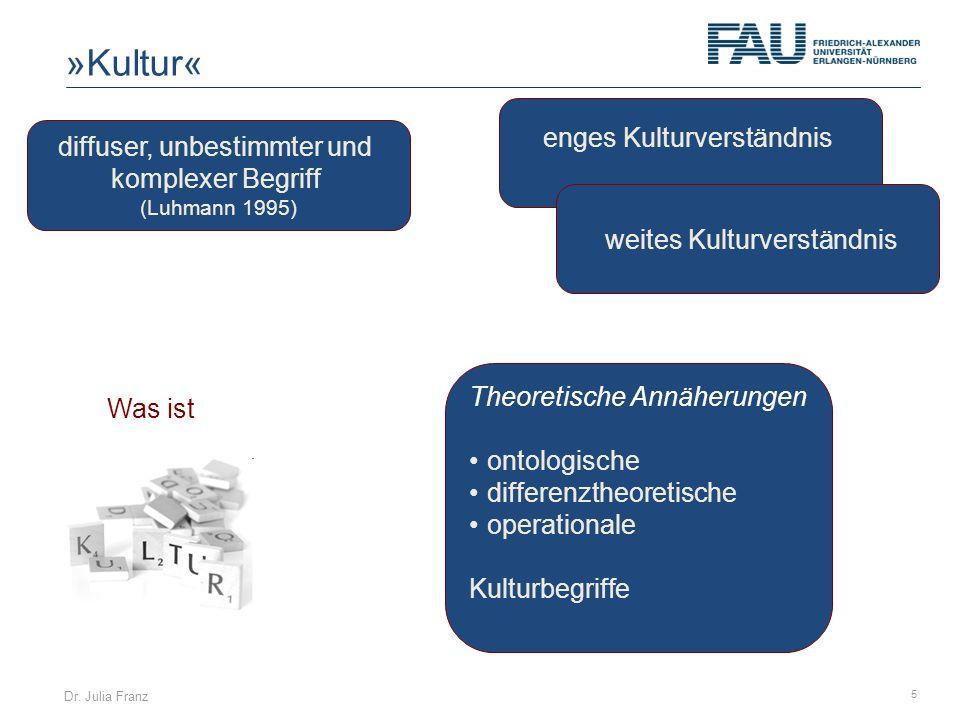 Dr. Julia Franz 5 Was ist diffuser, unbestimmter und komplexer Begriff (Luhmann 1995) enges Kulturverständnis weites Kulturverständnis Theoretische An