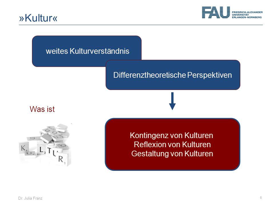 Dr. Julia Franz 6 Was ist weites Kulturverständnis Differenztheoretische Perspektiven Kontingenz von Kulturen Reflexion von Kulturen Gestaltung von Ku