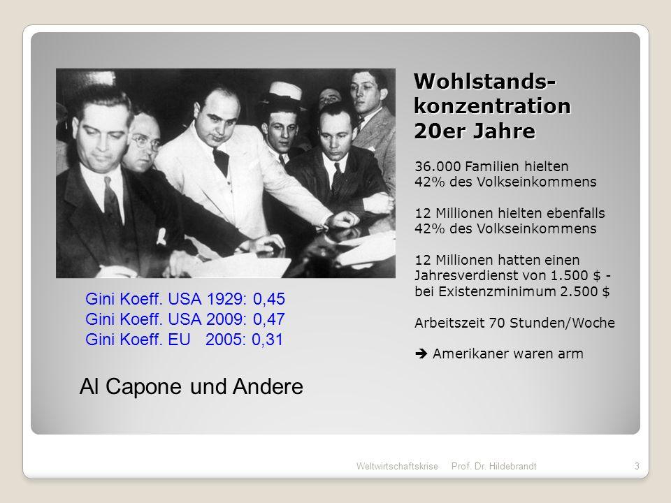Photomaton Aktie Der Beginn des Börsencrashs 1929 Weltwirtschaftskrise 4Prof. Dr. Hildebrandt