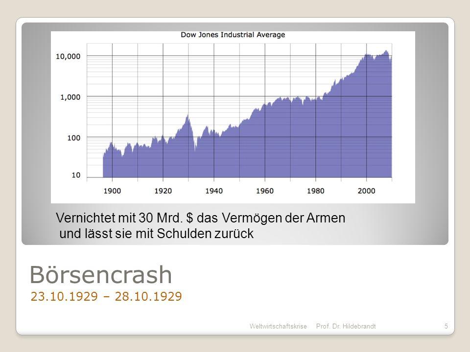 Börsencrash 23.10.1929 – 28.10.1929 Weltwirtschaftskrise Prof. Dr. Hildebrandt5 Vernichtet mit 30 Mrd. $ das Vermögen der Armen und lässt sie mit Schu