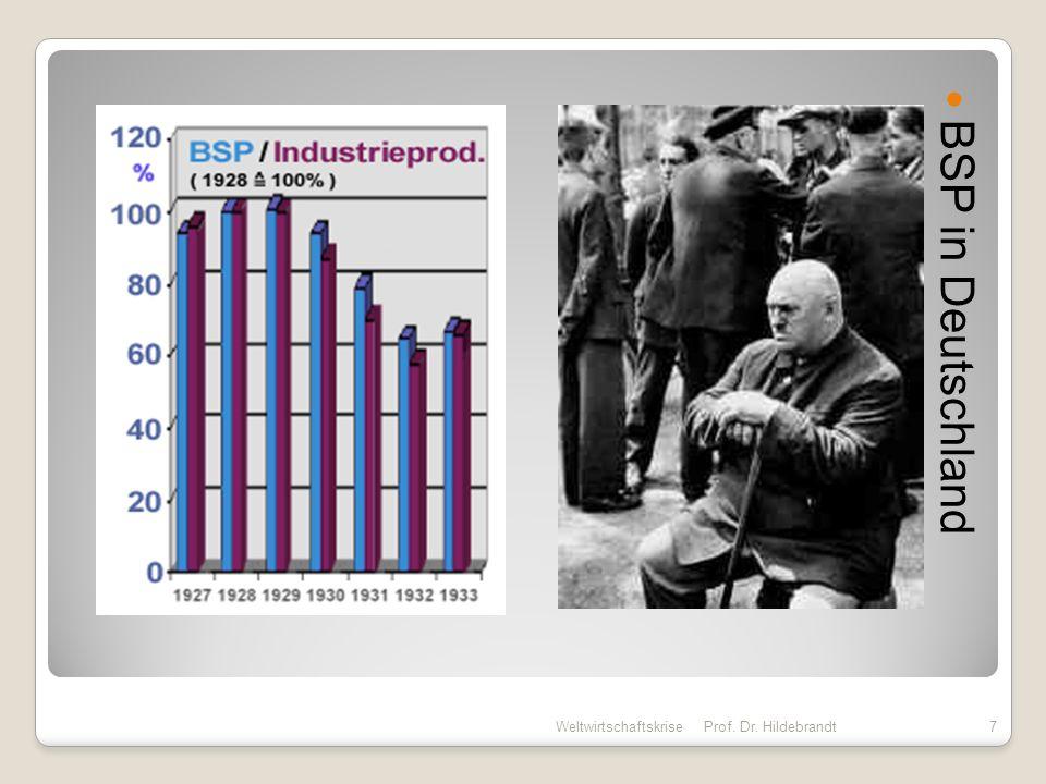 Sozialprodukt Verwendungsseite Weltwirtschaftskrise Prof. Dr. Hildebrandt8