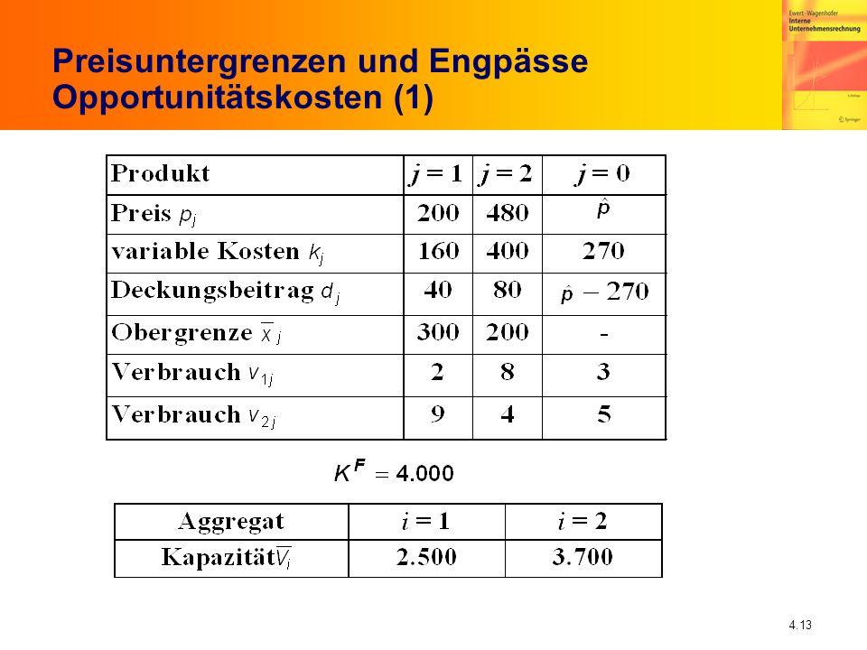 4.13 Preisuntergrenzen und Engpässe Opportunitätskosten (1)