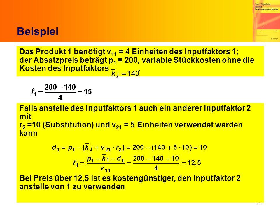 4.25 Beispiel Das Produkt 1 benötigt v 11 = 4 Einheiten des Inputfaktors 1; der Absatzpreis beträgt p 1 = 200, variable Stückkosten ohne die Kosten de