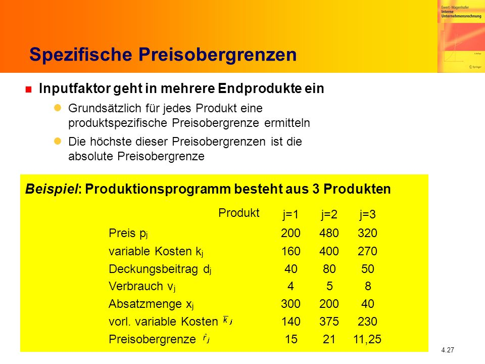 4.27 Spezifische Preisobergrenzen n Inputfaktor geht in mehrere Endprodukte ein Grundsätzlich für jedes Produkt eine produktspezifische Preisobergrenz