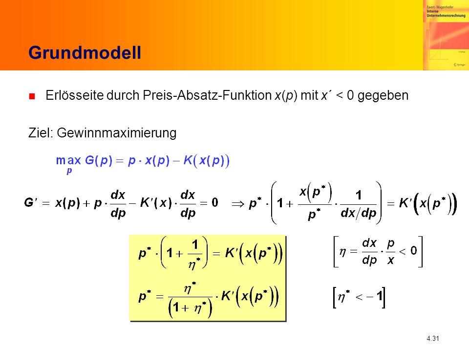 4.31 Grundmodell n Erlösseite durch Preis-Absatz-Funktion x(p) mit x´ < 0 gegeben Ziel: Gewinnmaximierung