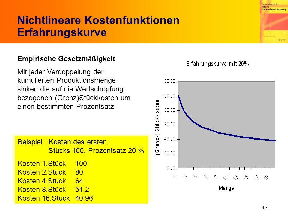 4.8 Nichtlineare Kostenfunktionen Erfahrungskurve Empirische Gesetzmäßigkeit Mit jeder Verdoppelung der kumulierten Produktionsmenge sinken die auf di
