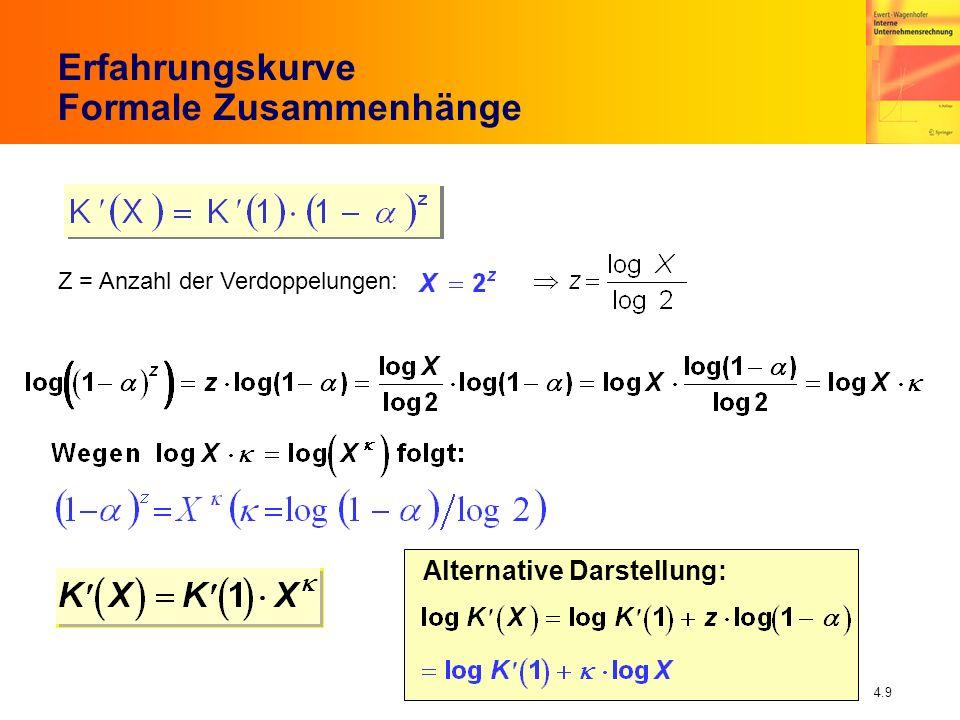 4.9 Erfahrungskurve Formale Zusammenhänge Z = Anzahl der Verdoppelungen: Alternative Darstellung: