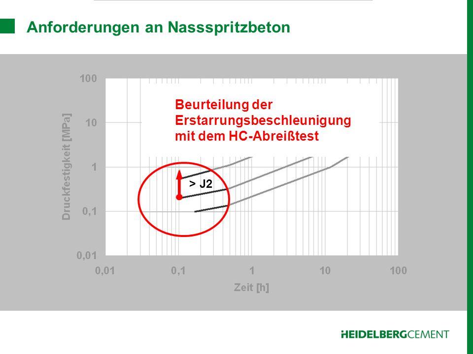 Anforderungen an Nassspritzbeton Beurteilung der Festigkeitsentwicklung mit dem Laborspritzstand