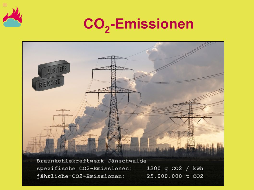 CO 2 -Emissionen