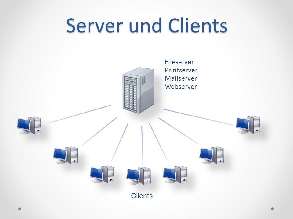 Server und Clients Clients Fileserver Printserver Mailserver Webserver